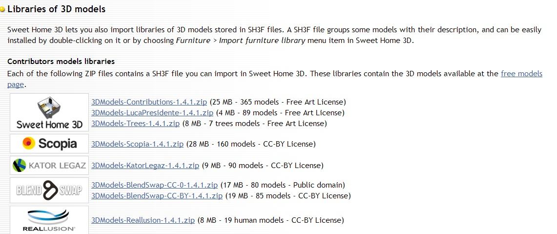 SweetHome3D — создание 3D модели интерьера и плана дома