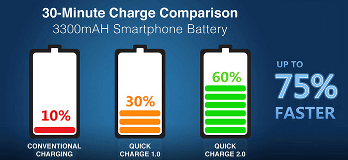 30-minute-charge-comparison