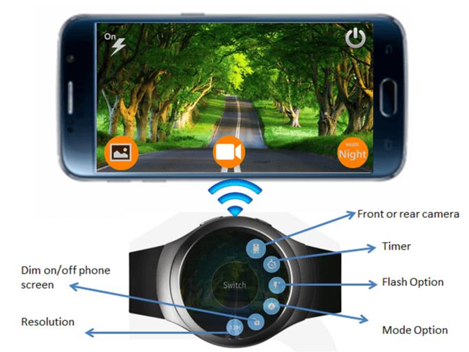 camera-remote-control