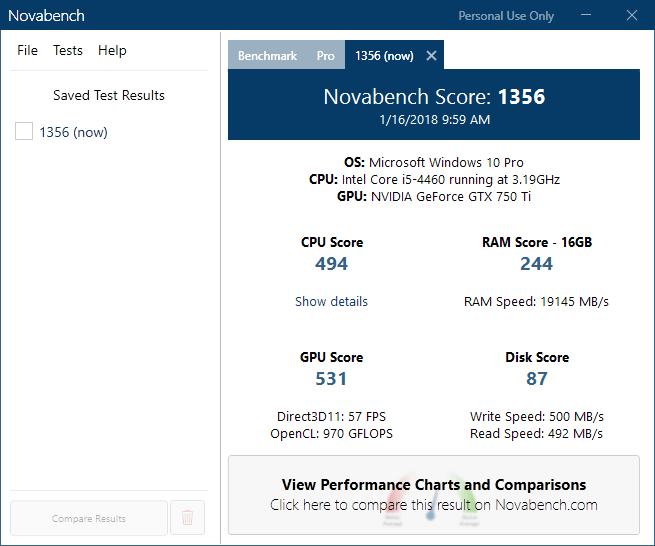 novabench-score-test